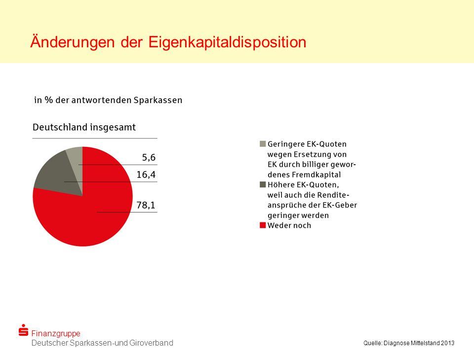 Finanzgruppe Deutscher Sparkassen-und Giroverband Quelle: Diagnose Mittelstand 2013 Änderungen der Eigenkapitaldisposition