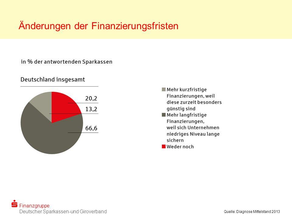 Finanzgruppe Deutscher Sparkassen-und Giroverband Quelle: Diagnose Mittelstand 2013 Änderungen der Finanzierungsfristen
