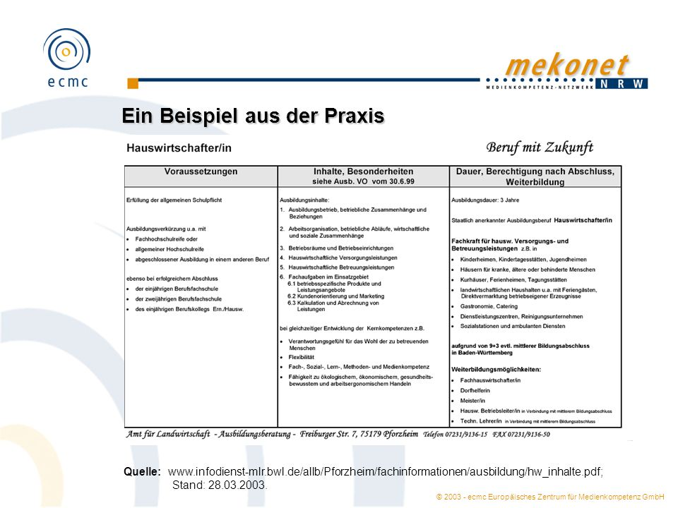 © 2003 - ecmc Europäisches Zentrum für Medienkompetenz GmbH Ein Beispiel aus der Praxis Quelle: www.infodienst-mlr.bwl.de/allb/Pforzheim/fachinformationen/ausbildung/hw_inhalte.pdf; Stand: 28.03.2003.