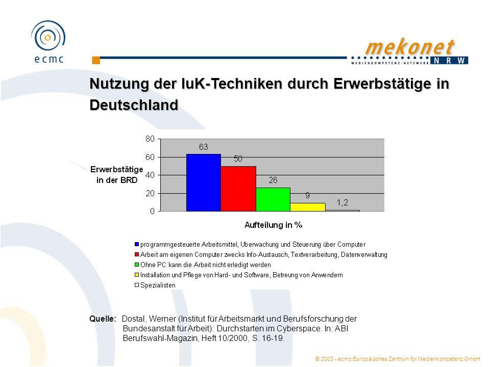 © 2003 - ecmc Europäisches Zentrum für Medienkompetenz GmbH Nutzung der IuK-Techniken durch Erwerbstätige in Deutschland Quelle: Dostal, Werner (Insti