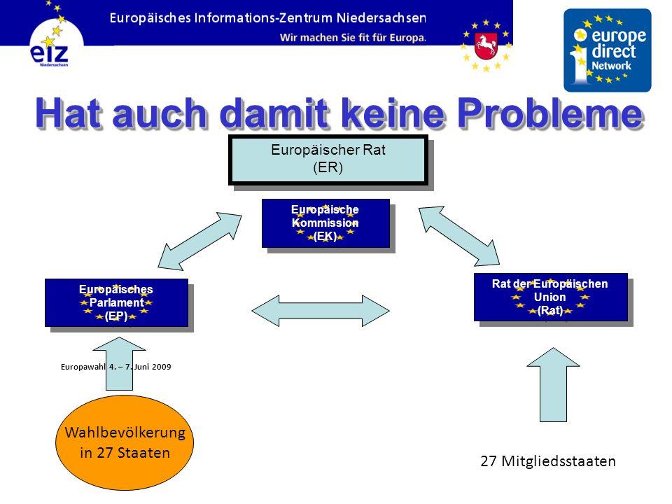 Hat auch damit keine Probleme Europäischer Rat (ER) Europäischer Rat (ER) Europäisches Parlament (EP) Europäisches Parlament (EP) Europäische Kommission (EK) Europäische Kommission (EK) Rat der Europäischen Union (Rat) Rat der Europäischen Union (Rat) 27 Mitgliedsstaaten Wahlbevölkerung in 27 Staaten Europawahl 4.
