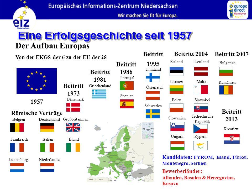 Eine Erfolgsgeschichte seit 1957 Der Aufbau Europas Von der EKGS der 6 zu der EU der 28 Belgien Frankreich Luxemburg Deutschland Italien Niederlande 1