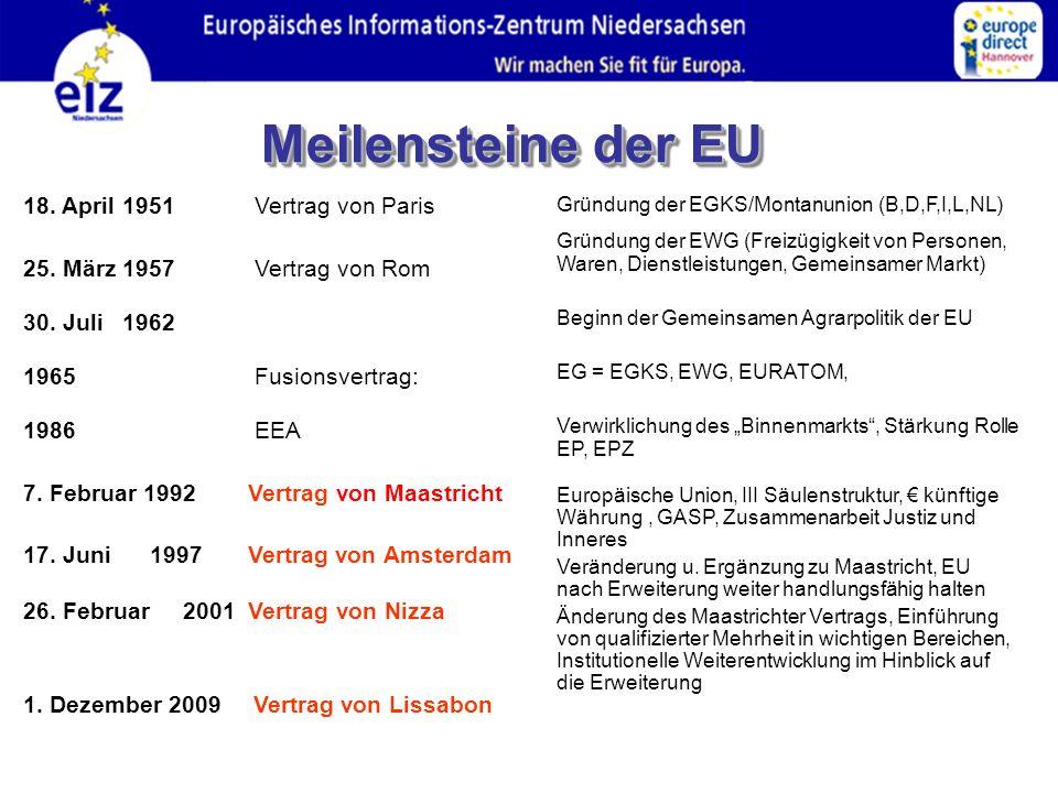 18. April 1951 Vertrag von Paris 25. März 1957 Vertrag von Rom 30. Juli 1962 1965 Fusionsvertrag: 1986 EEA 7. Februar 1992 Vertrag von Maastricht 17.