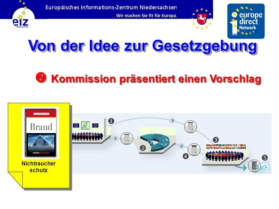 Kommission präsentiert einen Vorschlag Kommission präsentiert einen Vorschlag Von der Idee zur Gesetzgebung Nichtraucher schutz