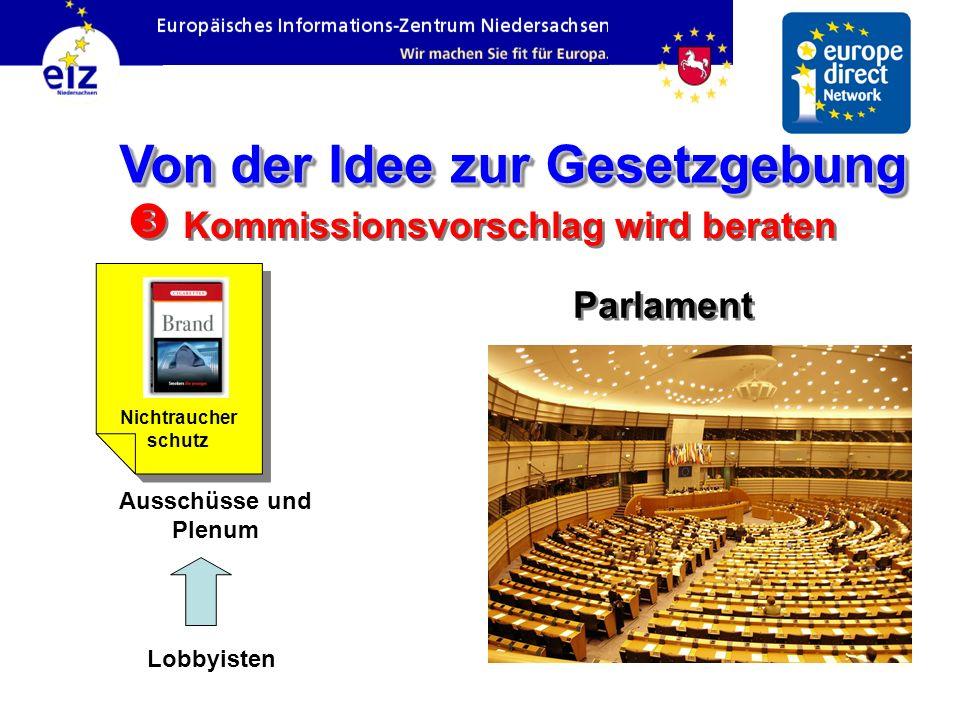 Kommissionsvorschlag wird beraten Kommissionsvorschlag wird beraten Parlament Lobbyisten Ausschüsse und Plenum Von der Idee zur Gesetzgebung Nichtraucher schutz