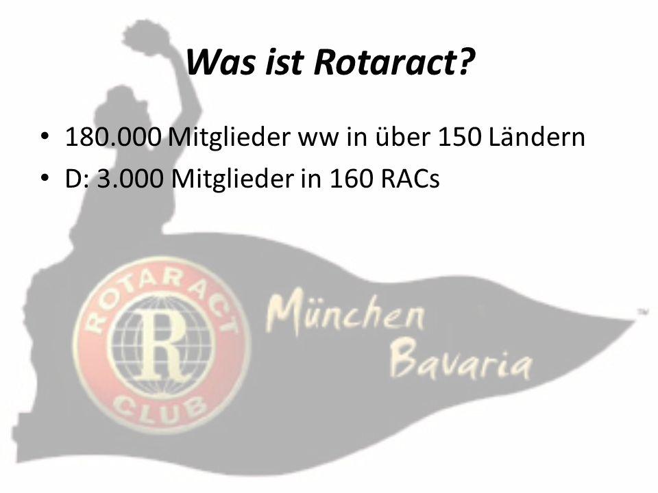 Was ist Rotaract? 180.000 Mitglieder ww in über 150 Ländern D: 3.000 Mitglieder in 160 RACs