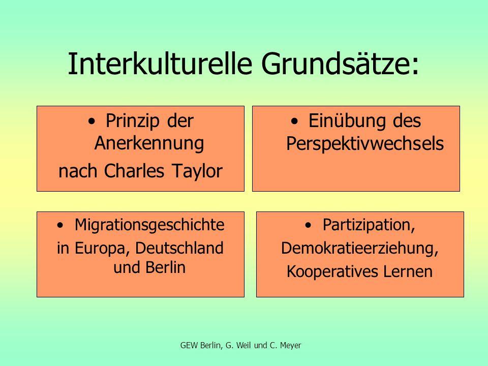 Interkulturelle Grundsätze: Prinzip der Anerkennung nach Charles Taylor Einübung des Perspektivwechsels Migrationsgeschichte in Europa, Deutschland un