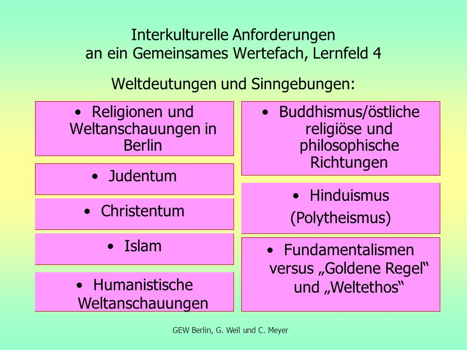 Interkulturelle Anforderungen an ein Gemeinsames Wertefach, Lernfeld 5 Kulturen und interkulturelle Verständigung: Migration und kulturelle Vielfalt Interkulturelle Verständigung: Eigenes, Fremdes, Gemeinsames Interkulturelle Kompetenz (Diversity) mit Trainingsprogramm GEW Berlin, G.