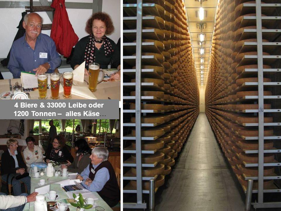 4 Biere & 33000 Leibe oder 1200 Tonnen – alles Käse…