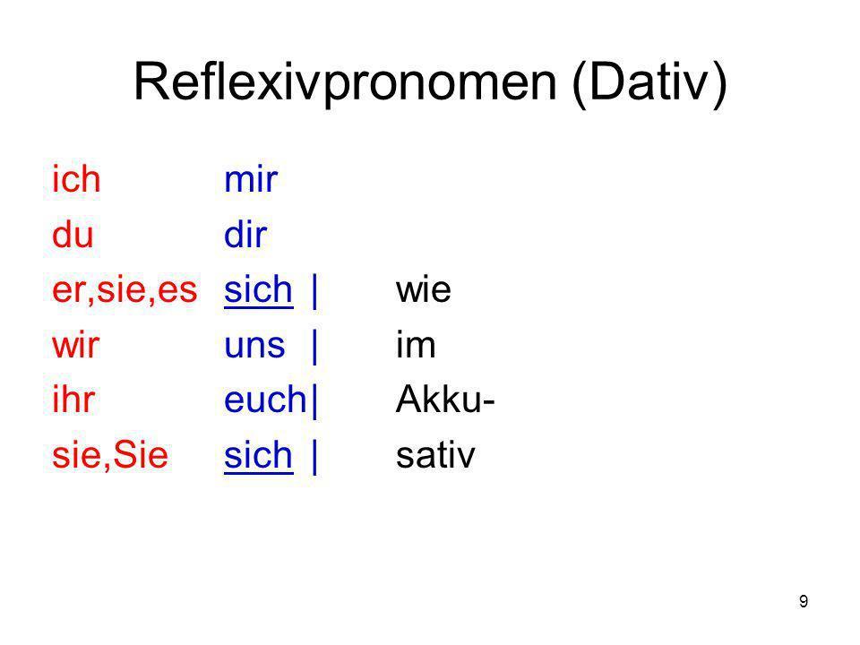9 Reflexivpronomen (Dativ) ichmir dudir er,sie,essich|wie wiruns|im ihreuch|Akku- sie,Siesich|sativ