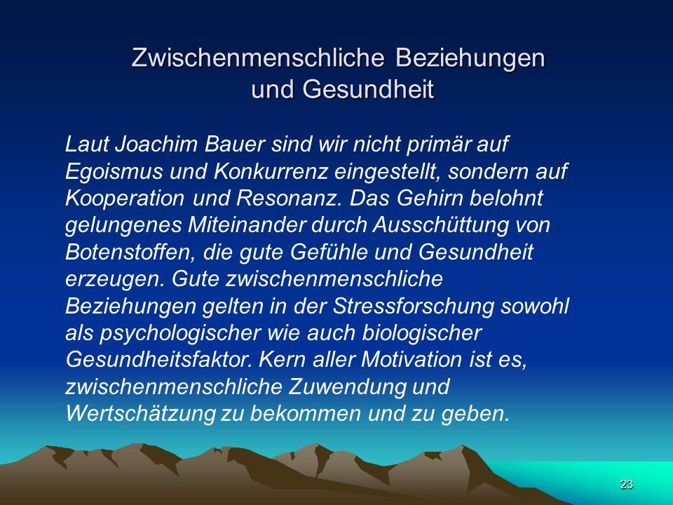 23 Laut Joachim Bauer sind wir nicht primär auf Egoismus und Konkurrenz eingestellt, sondern auf Kooperation und Resonanz. Das Gehirn belohnt gelungen