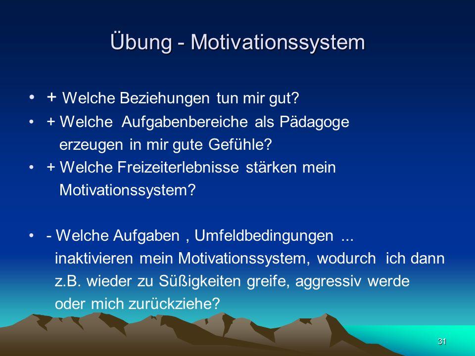 31 Übung - Motivationssystem + Welche Beziehungen tun mir gut? + Welche Aufgabenbereiche als Pädagoge erzeugen in mir gute Gefühle? + Welche Freizeite