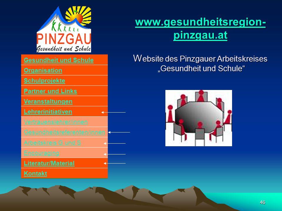 46 www.gesundheitsregion- pinzgau.at www.gesundheitsregion- pinzgau.at W ebsite des Pinzgauer Arbeitskreises Gesundheit und Schule www.gesundheitsregi