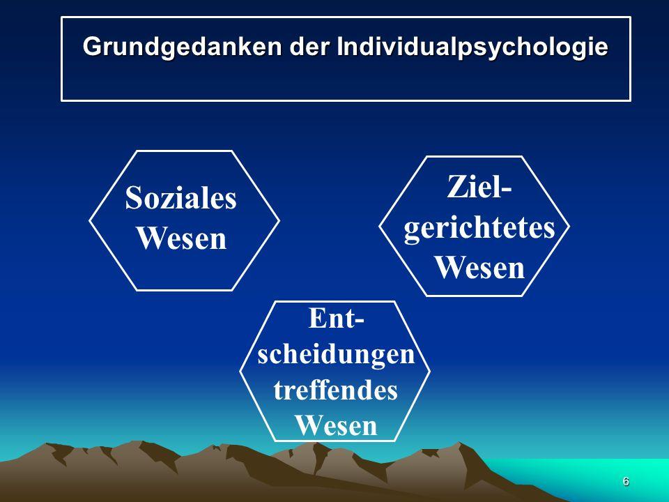 6 Grundgedanken der Individualpsychologie Ziel- gerichtetes Wesen Ent- scheidungen treffendes Wesen Soziales Wesen