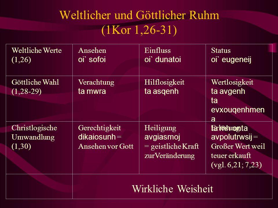 Weltlicher und Göttlicher Ruhm (1Kor 1,26-31) Weltliche Werte (1,26) Ansehen oi` sofoi Einfluss oi` dunatoi Status oi` eugeneij Göttliche Wahl (1,28-2
