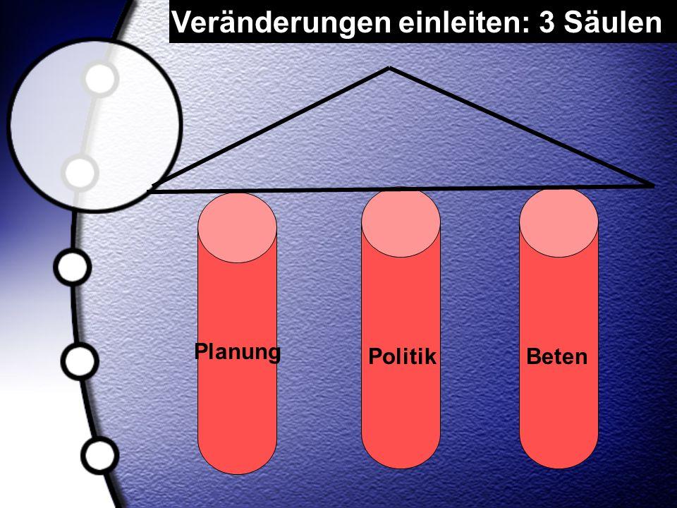 Veränderungen einleiten: 3 Säulen Planung PolitikBeten