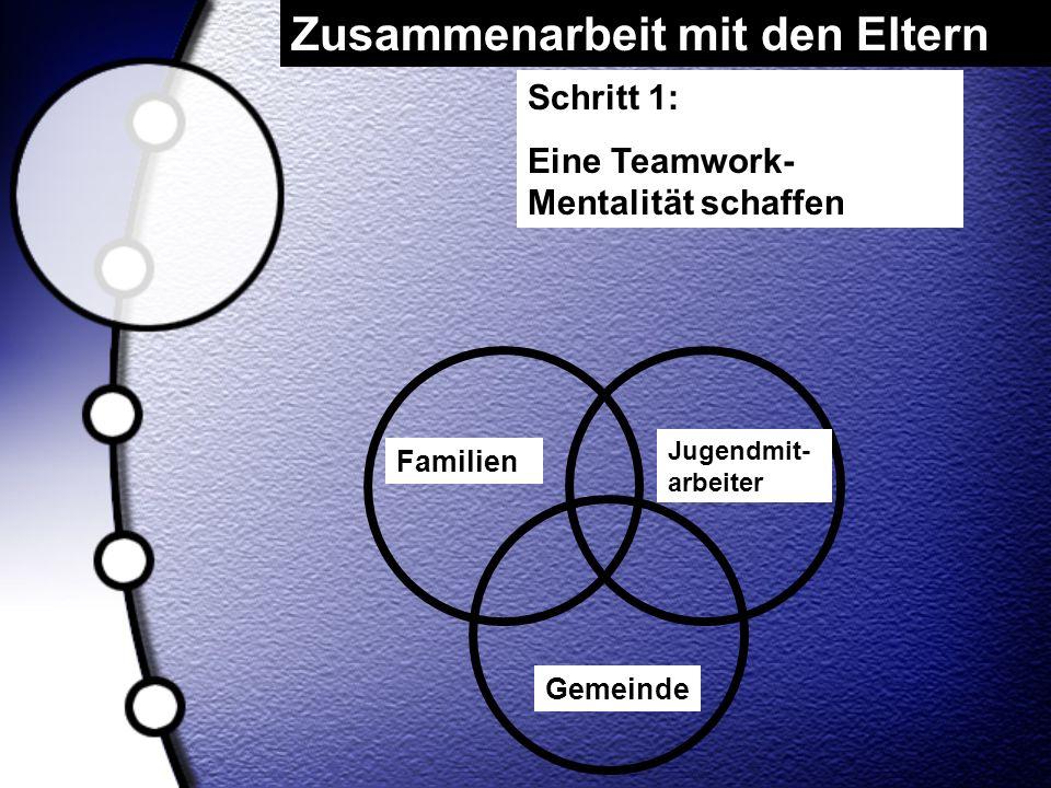 Zusammenarbeit mit den Eltern Schritt 1: Eine Teamwork- Mentalität schaffen Familien Jugendmit- arbeiter Gemeinde