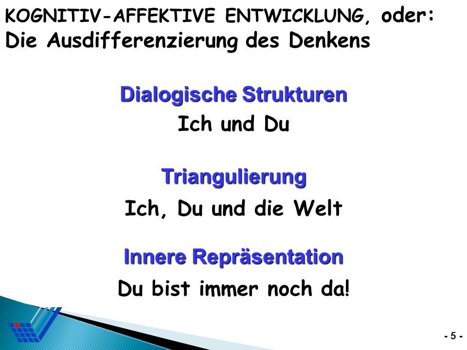 Dialogische Strukturen Ich und Du Triangulierung Ich, Du und die Welt Innere Repräsentation Du bist immer noch da! - 5 - KOGNITIV-AFFEKTIVE ENTWICKLUN