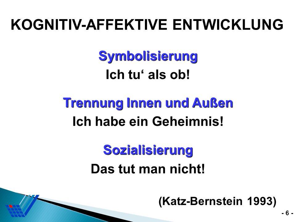 Symbolisierung Ich tu als ob! Trennung Innen und Außen Ich habe ein Geheimnis! Sozialisierung Das tut man nicht! (Katz-Bernstein 1993) - 6 - KOGNITIV-