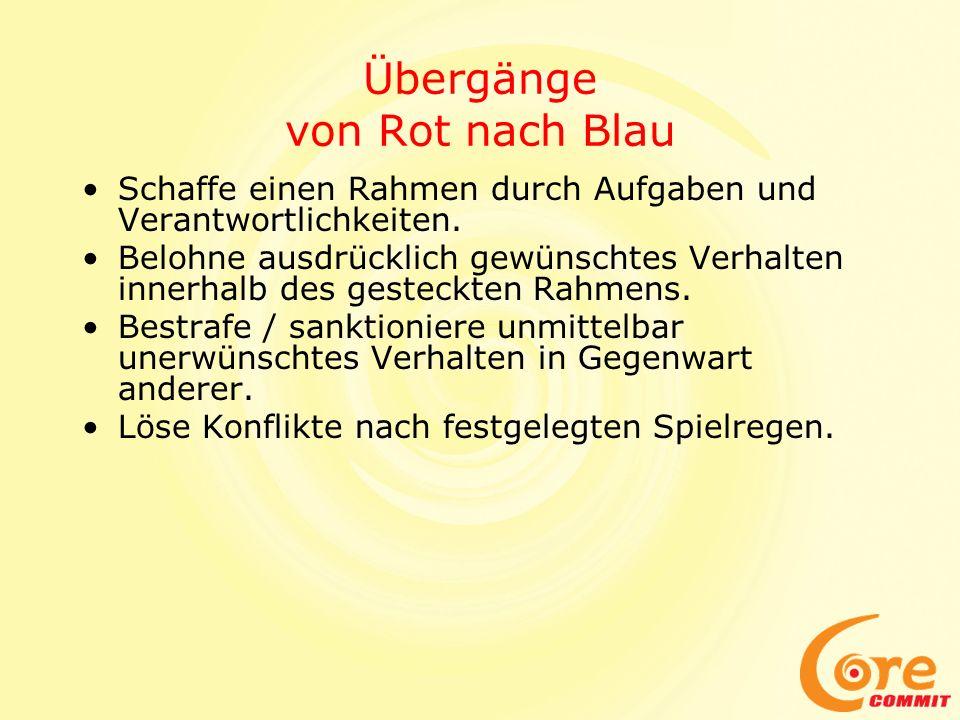 Übergänge von Blau nach Orange Gib Instruktionen, nach denen die Menschen lernen, ihre Arbeit in Begriffen von Leistung und Ergebnis zu beschreiben.