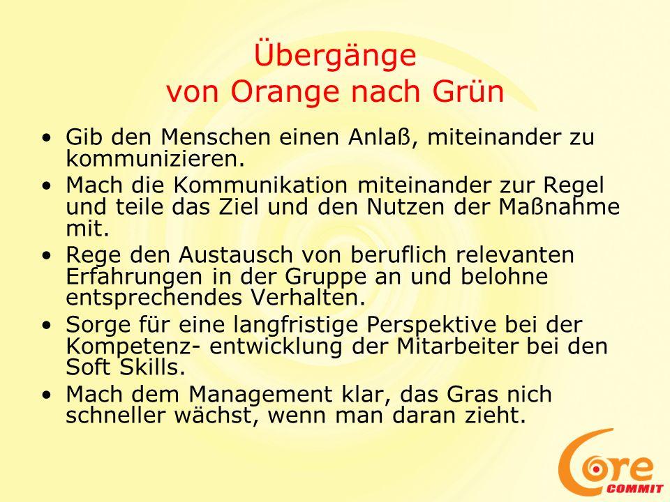 Übergänge von Orange nach Grün Gib den Menschen einen Anlaß, miteinander zu kommunizieren.
