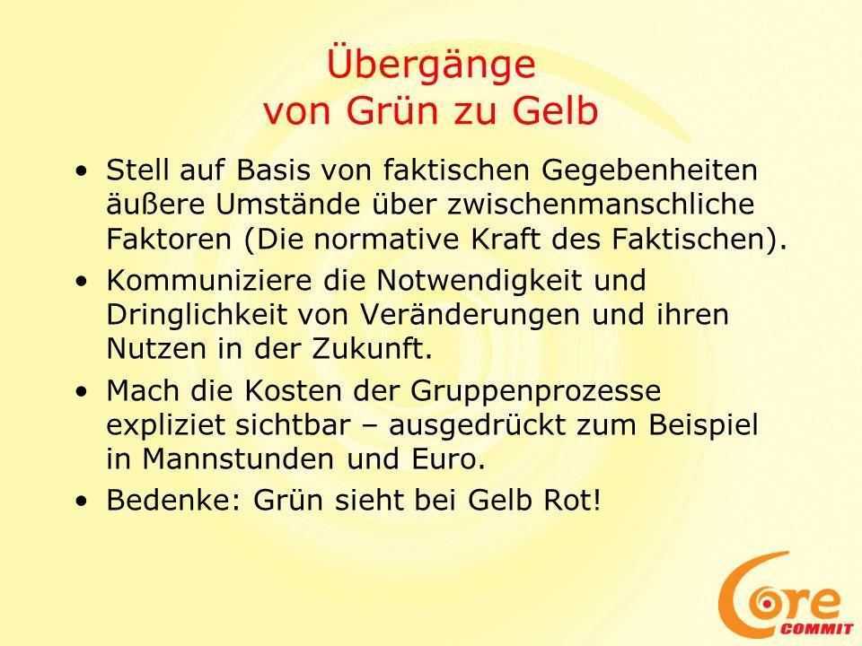 Übergänge von Orange nach Blau Vereinbare verbindliche Vorgehensweisen und Prozesse, z.B.