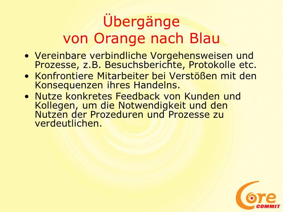 Übergänge von Grün nach Orange Mache das Team eigenverantwortlich für das Ereichen der Resultate.