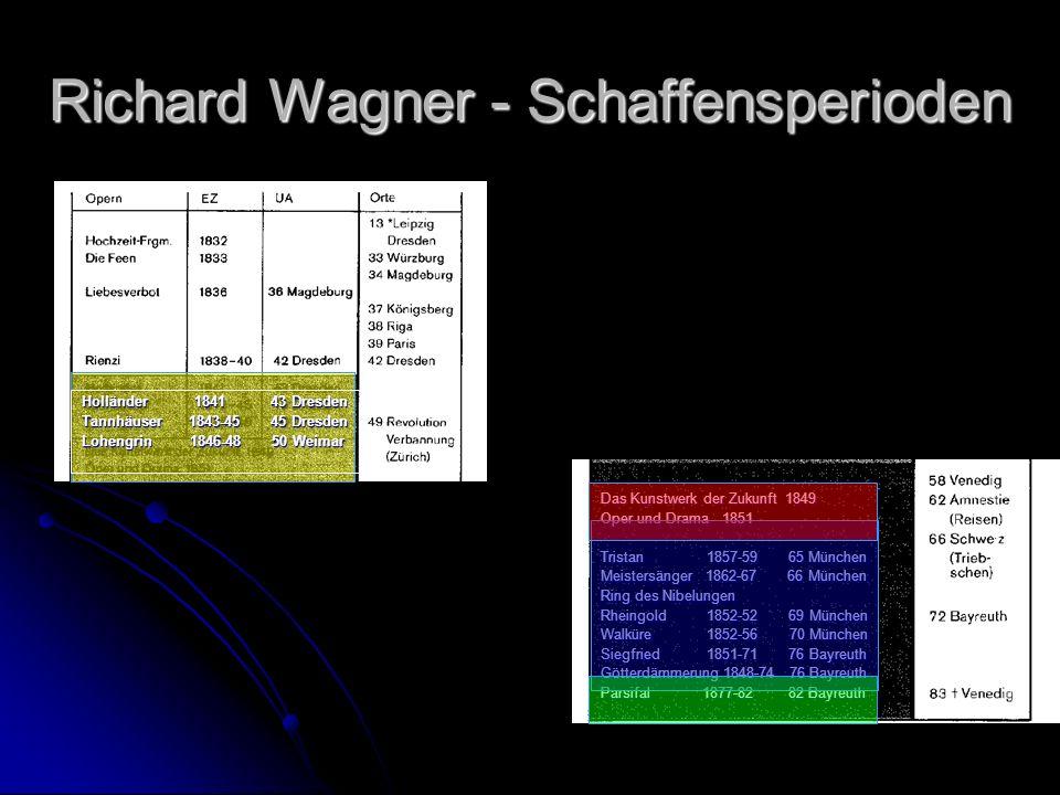 Richard Wagner - Schaffensperioden Das Kunstwerk der Zukunft 1849 Oper und Drama 1851 Tristan 1857-59 65 München Meistersänger 1862-67 66 München Ring