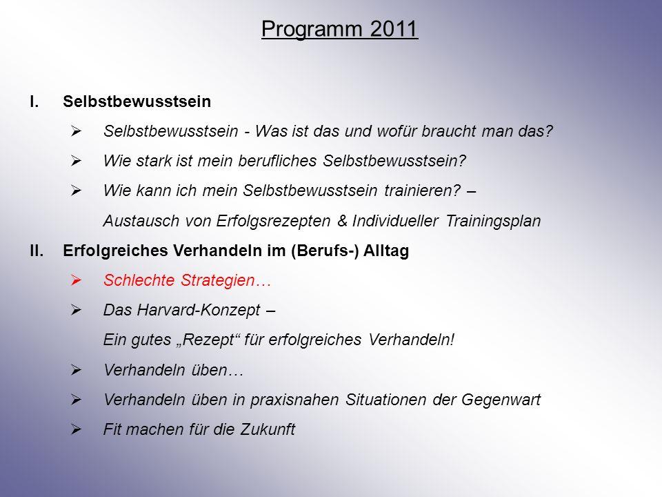 Programm 2011 I.Selbstbewusstsein Selbstbewusstsein - Was ist das und wofür braucht man das? Wie stark ist mein berufliches Selbstbewusstsein? Wie kan