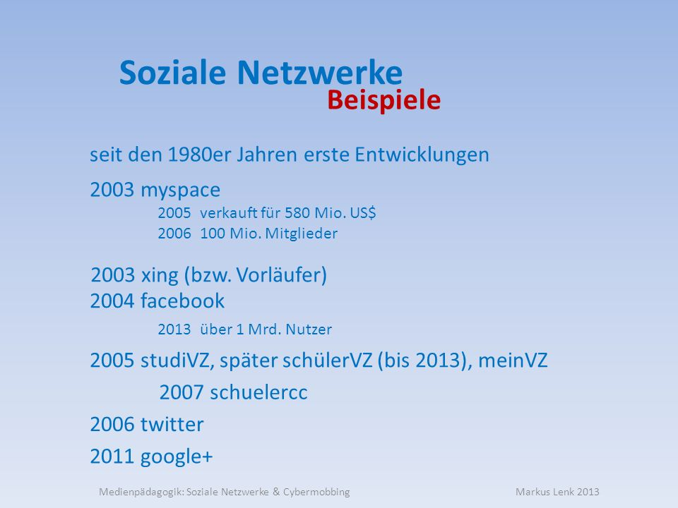 Soziale Netzwerke Beispiele seit den 1980er Jahren erste Entwicklungen 2003 myspace 2005 verkauft für 580 Mio.