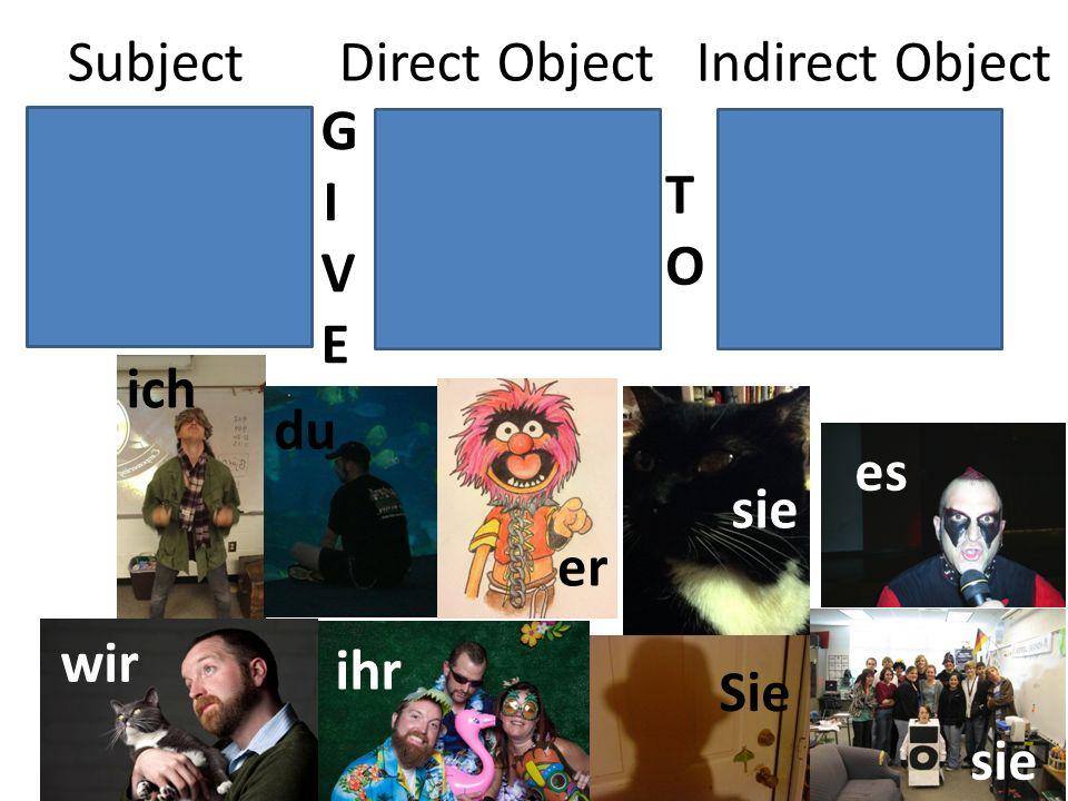 Subject Direct Object Indirect Object ich du er sie es wir ihr Sie sie GIVEGIVE TOTO