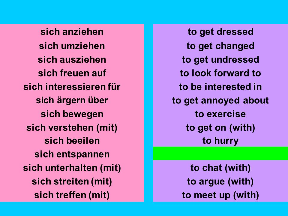 sich umziehen sich ausziehen sich freuen auf sich interessieren für sich ärgern über sich bewegen sich verstehen (mit) to get changed to get undressed to look forward to to be interested in to get annoyed about to exercise sich anziehento get dressed sich beeilen sich entspannen to hurry to relax sich streiten (mit)to argue (with) sich treffen (mit) to get on (with) sich unterhalten (mit)to chat (with)