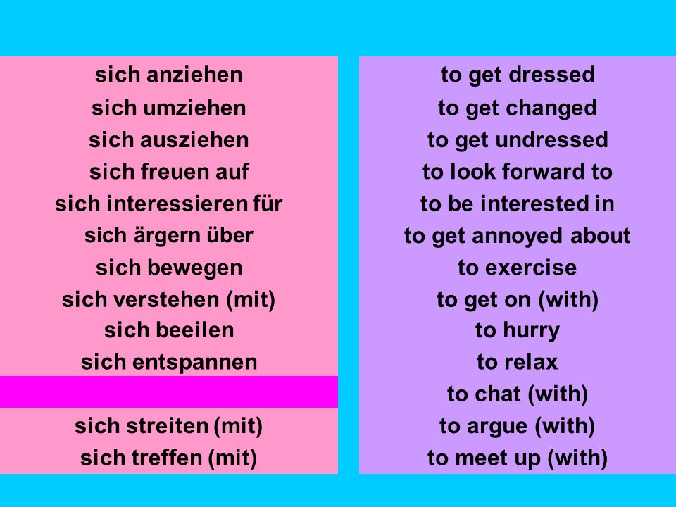 sich ausziehen sich freuen auf sich interessieren für sich ärgern über sich bewegen sich verstehen (mit) to get changed to get undressed to look forward to to be interested in to get annoyed about to exercise sich anziehento get dressed sich beeilen sich entspannen to hurry to relax sich streiten (mit)to argue (with) sich treffen (mit)to meet up (with) to get on (with) sich unterhalten (mit)to chat (with)