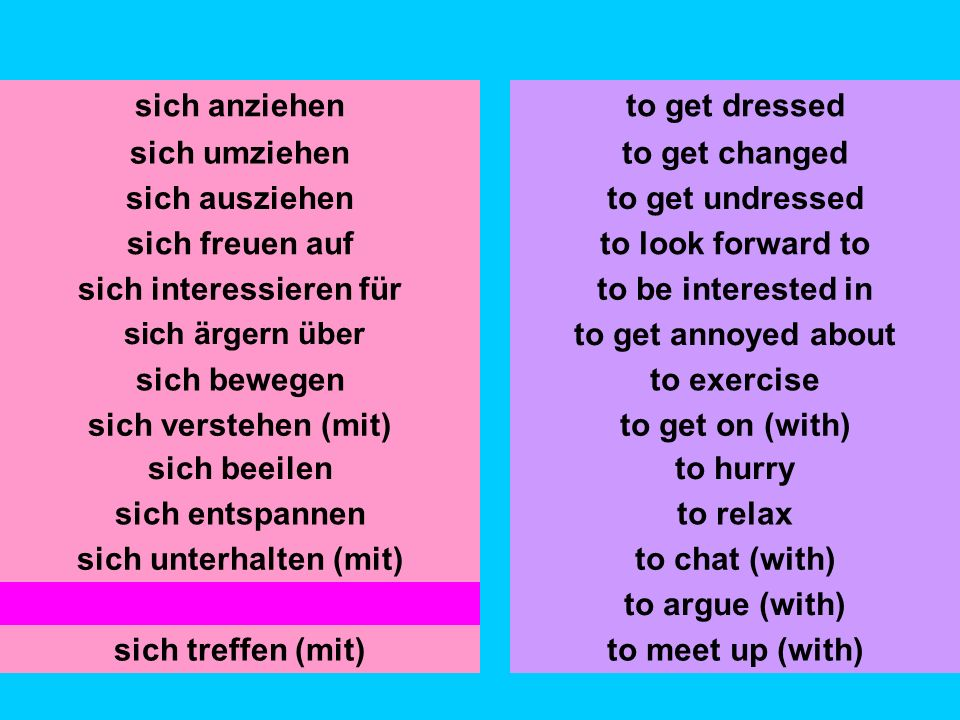 sich umziehen sich ausziehen sich freuen auf sich interessieren für sich bewegen sich verstehen (mit) to get changed to get undressed to look forward to to be interested in to get annoyed about to exercise sich anziehento get dressed sich beeilen sich entspannen to hurry to relax sich streiten (mit)to argue (with) sich treffen (mit)to meet up (with) to get on (with) sich unterhalten (mit)to chat (with)