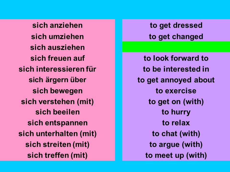 sich umziehen sich ausziehen sich freuen auf sich interessieren für sich ärgern über sich bewegen sich verstehen (mit) to get changed to get undressed to look forward to to be interested in to get annoyed about to exercise to get on (with) sich anziehento get dressed Vokabeln: – lernt die Vokabeln in 2 Minuten.