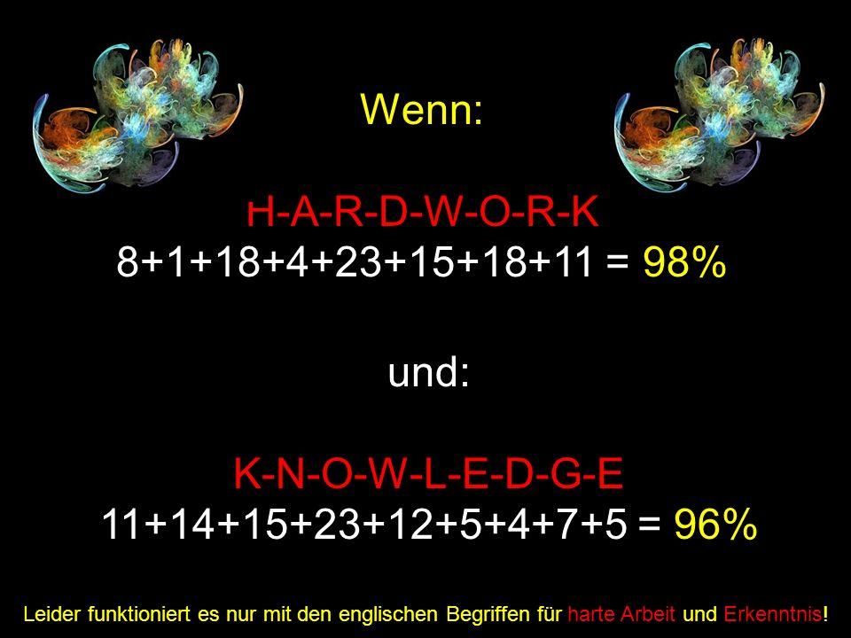 Wenn: A B C D E F G H I J K L M N O P Q R S T U V W X Y Z umgesetzt wird in: 1 2 3 4 5 6 7 8 9 10 11 12 13 14 15 16 17 18 19 20 21 22 23 24 25 26.