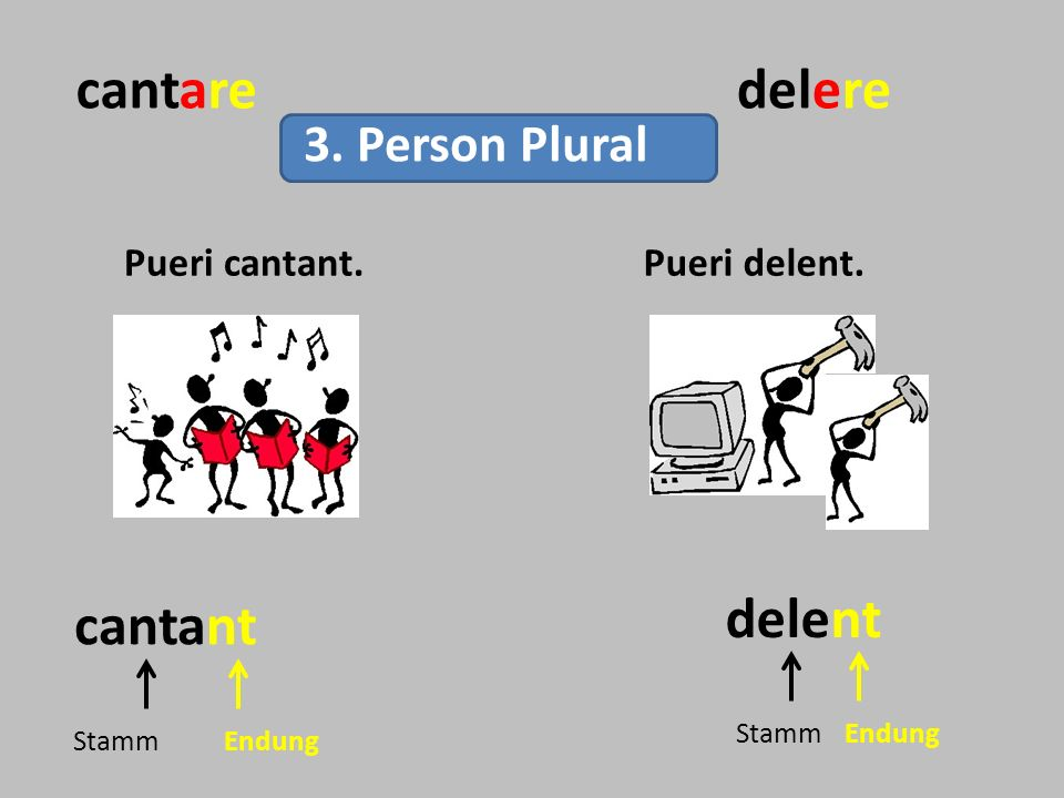 cantaredelere cantant delent StammEndung StammEndung 3. Person Plural Pueri cantant.Pueri delent.