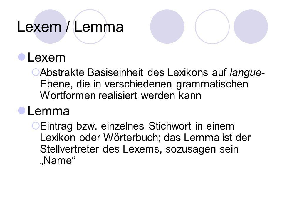Lexem / Lemma Lexem Abstrakte Basiseinheit des Lexikons auf langue- Ebene, die in verschiedenen grammatischen Wortformen realisiert werden kann Lemma Eintrag bzw.