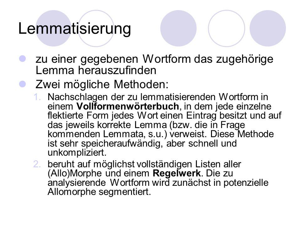 Lemmatisierung zu einer gegebenen Wortform das zugehörige Lemma herauszufinden Zwei mögliche Methoden: 1.Nachschlagen der zu lemmatisierenden Wortform in einem Vollformenwörterbuch, in dem jede einzelne flektierte Form jedes Wort einen Eintrag besitzt und auf das jeweils korrekte Lemma (bzw.
