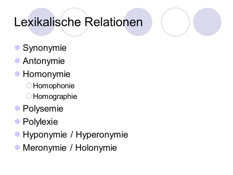 Lexikalische Relationen Synonymie Antonymie Homonymie Homophonie Homographie Polysemie Polylexie Hyponymie / Hyperonymie Meronymie / Holonymie