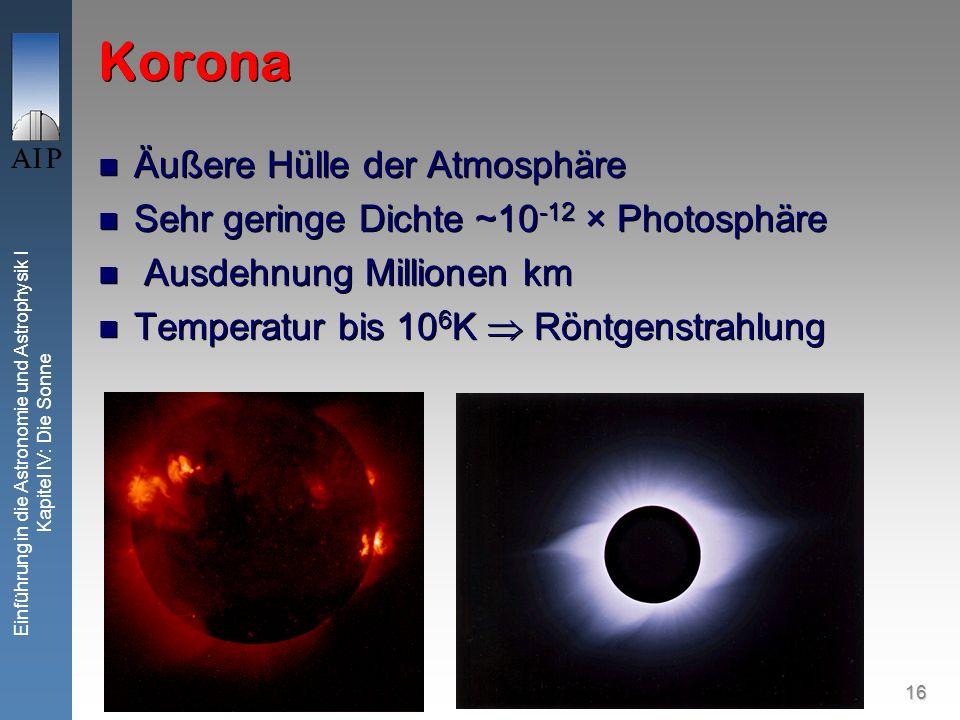 16 Einführung in die Astronomie und Astrophysik I Kapitel IV: Die Sonne Korona Äußere Hülle der Atmosphäre Sehr geringe Dichte ~10 -12 × Photosphäre A