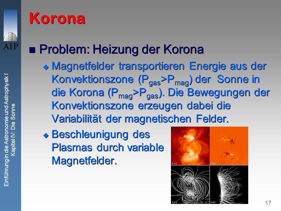 17 Einführung in die Astronomie und Astrophysik I Kapitel IV: Die Sonne Korona Problem: Heizung der Korona Magnetfelder transportieren Energie aus der