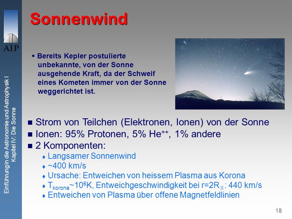 18 Einführung in die Astronomie und Astrophysik I Kapitel IV: Die Sonne Sonnenwind Bereits Kepler postulierte unbekannte, von der Sonne ausgehende Kra