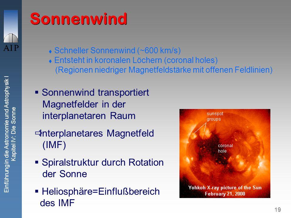 19 Einführung in die Astronomie und Astrophysik I Kapitel IV: Die Sonne Sonnenwind Schneller Sonnenwind (~600 km/s) Entsteht in koronalen Löchern (cor