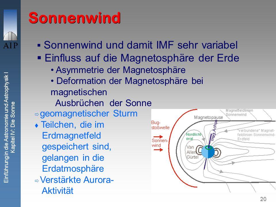 20 Einführung in die Astronomie und Astrophysik I Kapitel IV: Die Sonne Sonnenwind Sonnenwind und damit IMF sehr variabel Einfluss auf die Magnetosphä