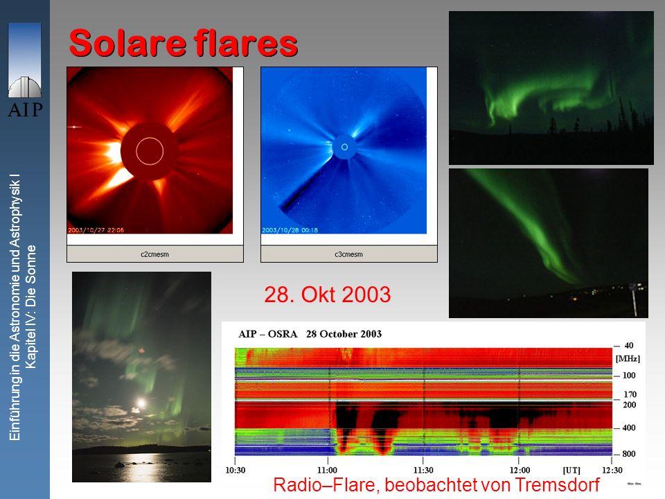 22 Einführung in die Astronomie und Astrophysik I Kapitel IV: Die Sonne Solare flares 28. Okt 2003 Radio–Flare, beobachtet von Tremsdorf