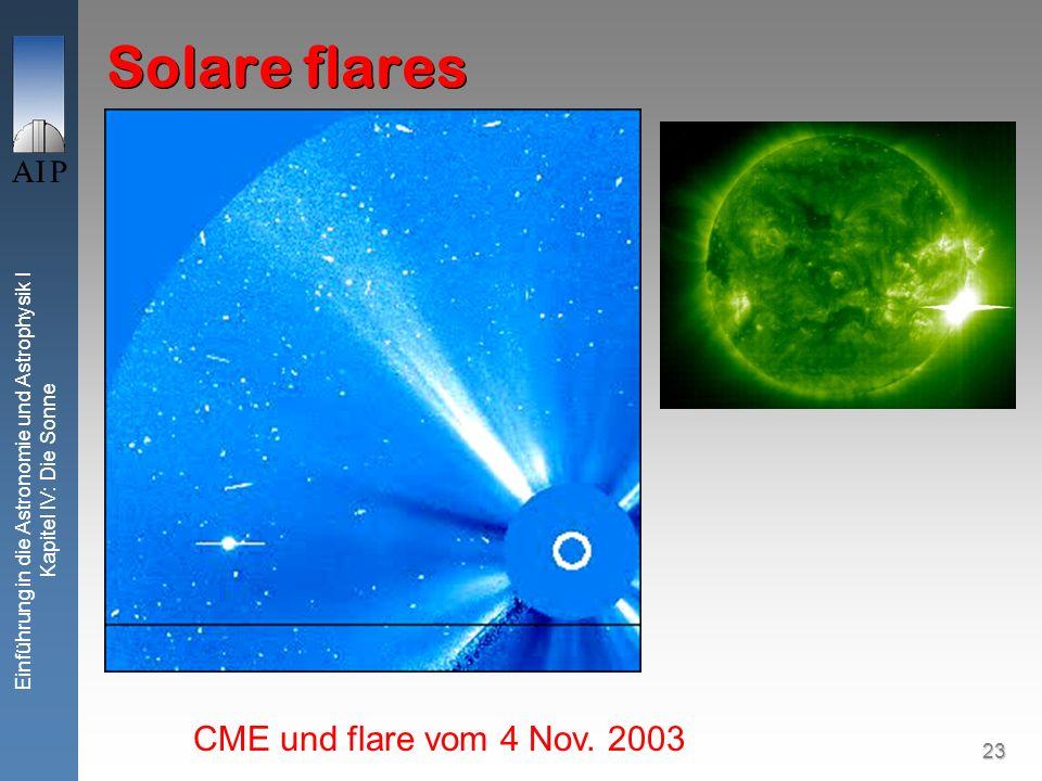 23 Einführung in die Astronomie und Astrophysik I Kapitel IV: Die Sonne Solare flares CME und flare vom 4 Nov. 2003