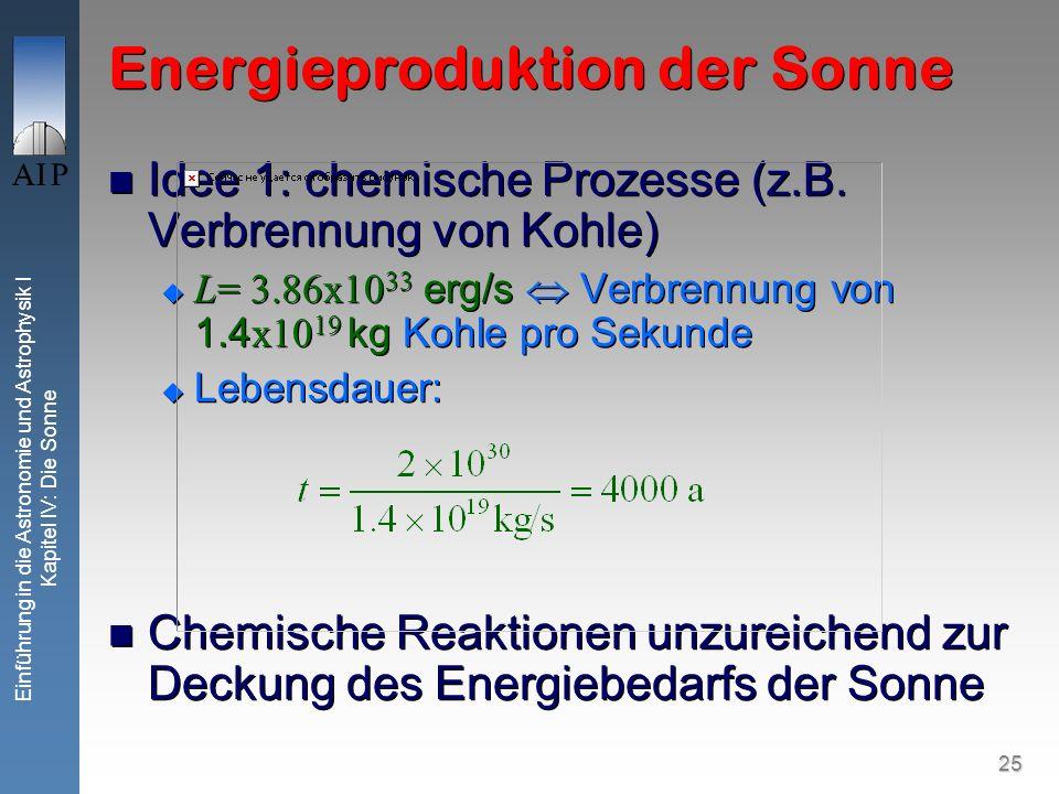 25 Einführung in die Astronomie und Astrophysik I Kapitel IV: Die Sonne Energieproduktion der Sonne Idee 1: chemische Prozesse (z.B. Verbrennung von K