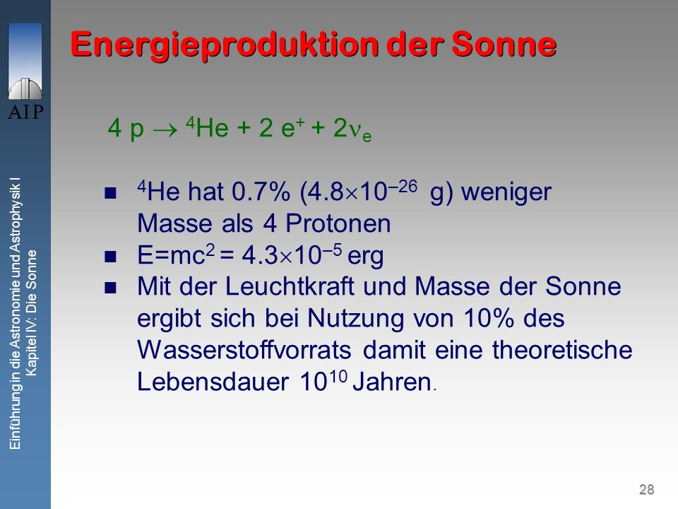 28 Einführung in die Astronomie und Astrophysik I Kapitel IV: Die Sonne 4 p 4 He + 2 e + + 2 e 4 He hat 0.7% (4.8 10 –26 g) weniger Masse als 4 Proton
