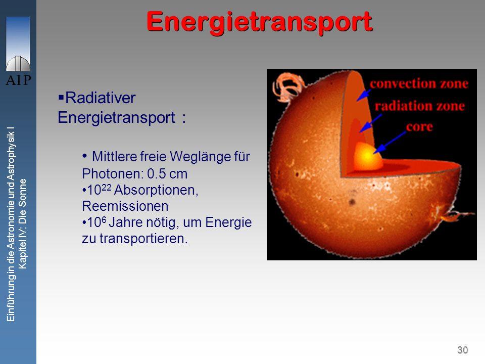 30 Einführung in die Astronomie und Astrophysik I Kapitel IV: Die Sonne Energietransport Radiativer Energietransport : Mittlere freie Weglänge für Pho